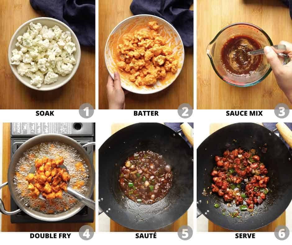 Collage showing step by step images to make gobi manchurian